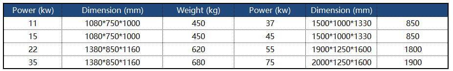 Air Compressor Datasheet
