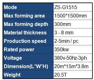 Fully Automatic Double sheet (Twin sheet) Pallet Vacuum Forming Machine Datasheet