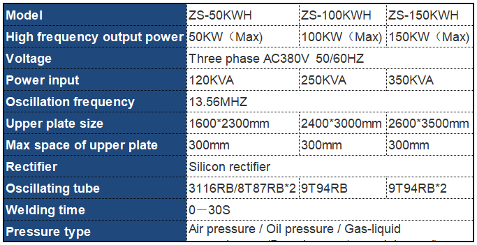 High Power Non Standard High Frequency Welding Machine datasheet