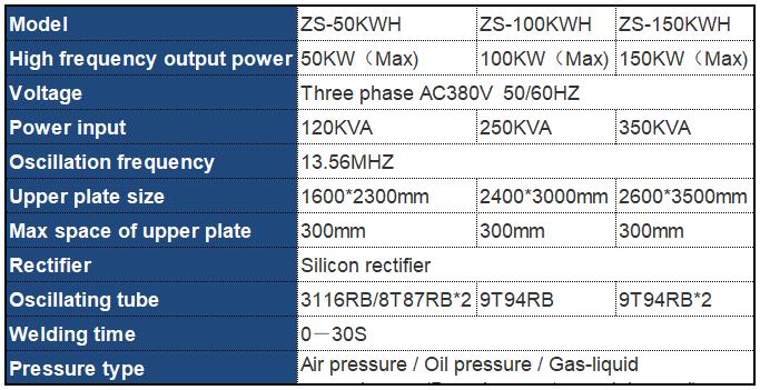 High Power Non Standard High Frequency Welding Machine datasheet